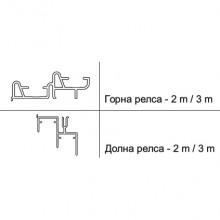 Механизъм за гардеробни врати с горно водене и плавно прибиране SUPRA 1700